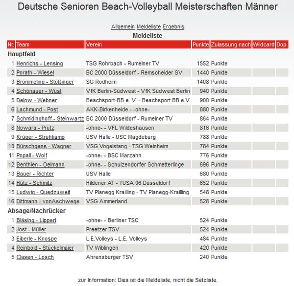 Beachvolleyball Wiblingen